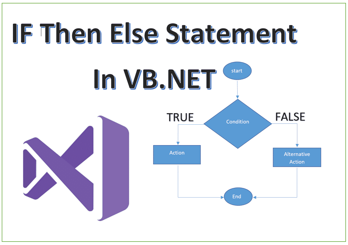 if statement in vb.net with example