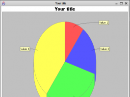 Create 3D Pie chart in Java Tutorial using NetBeans IDE