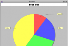 How to add a JFreeChart Pie Chart to a Panel in Netbeans