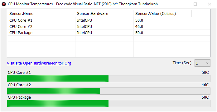 From the OpenHardwareMonitor.Org website, Open Source Code (C #) is used to read the temperature and voltage levels on the motherboard according to ChipSet.