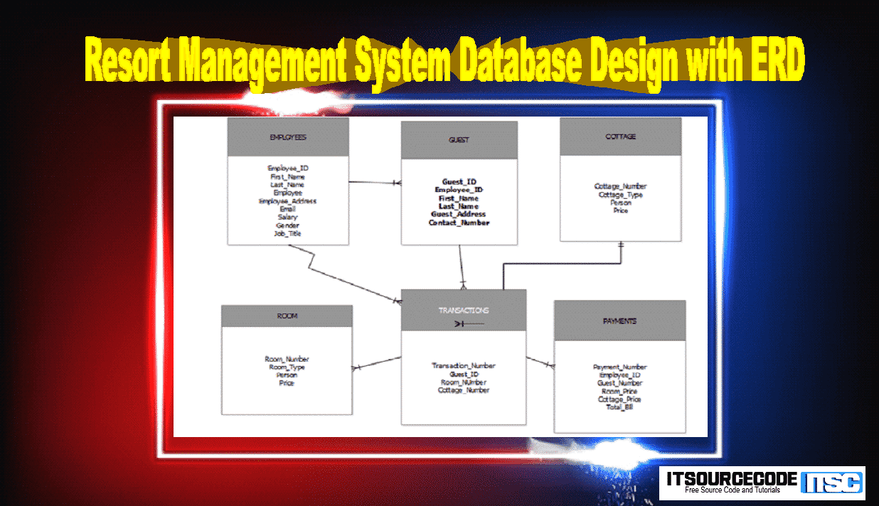Resort Management System Database Design with ERD
