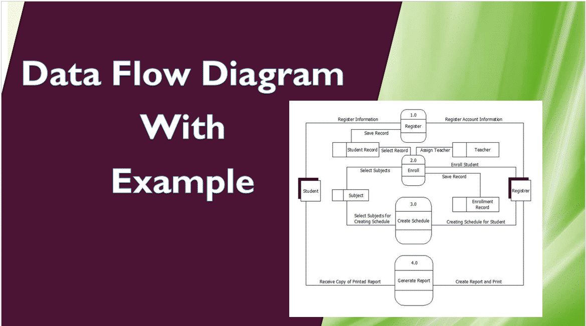 data flow diagram level 0 1 2 examplesdata flow diagram level 0 1 2 examples