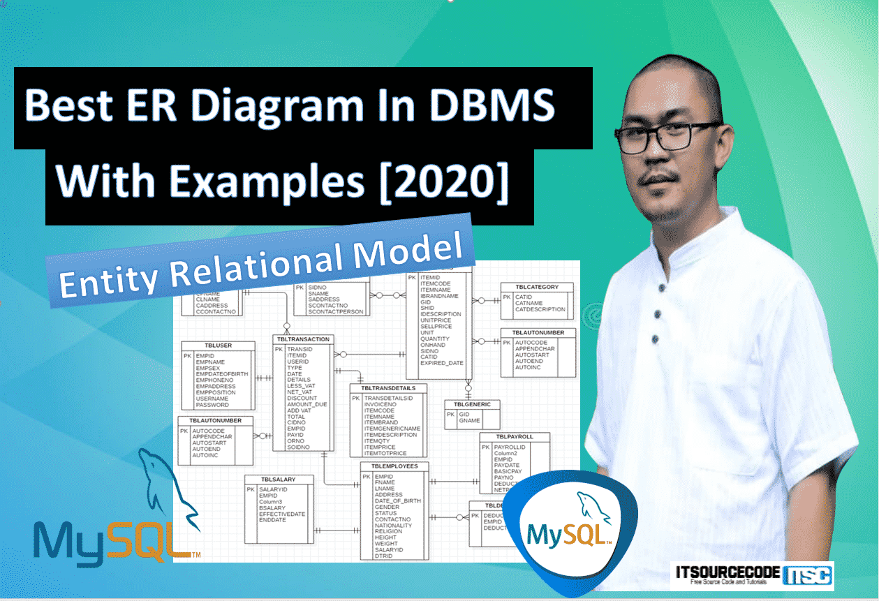 BEST ER Diagram In DBMS with Examples 2020 Entity Relational Model