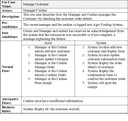 Thesis on performance evaluation of mutual funds in india