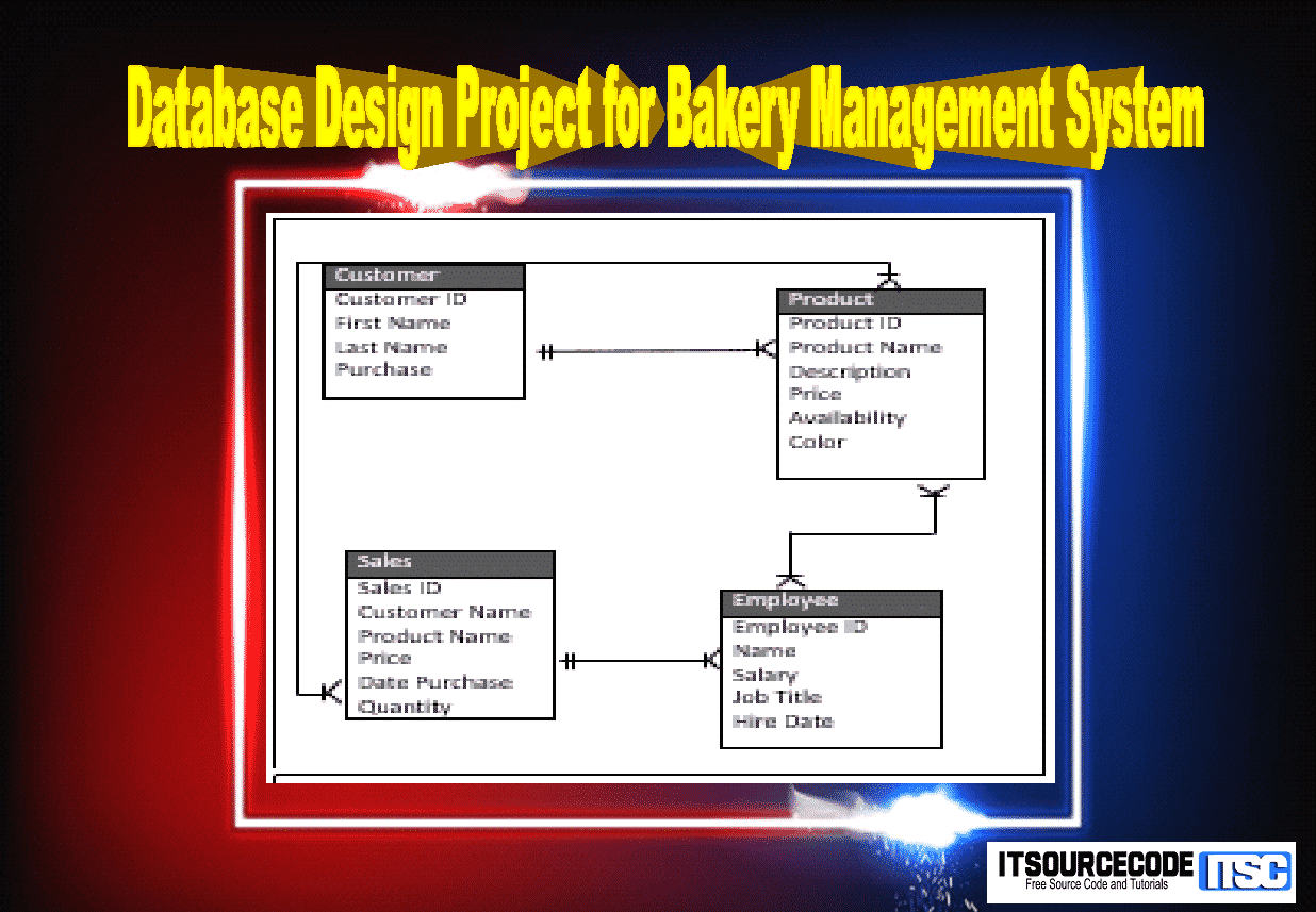 Database Design Project for Bakery Management System