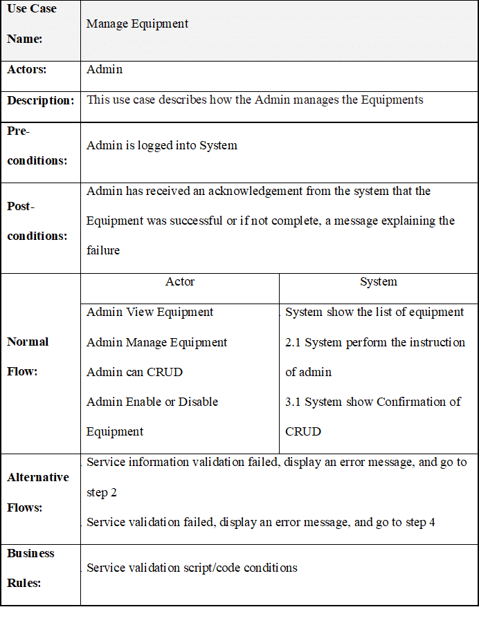 Advantages and disadvantages of essay type questions