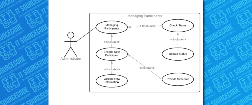 Use Case Diagram - Managing Participants with bg