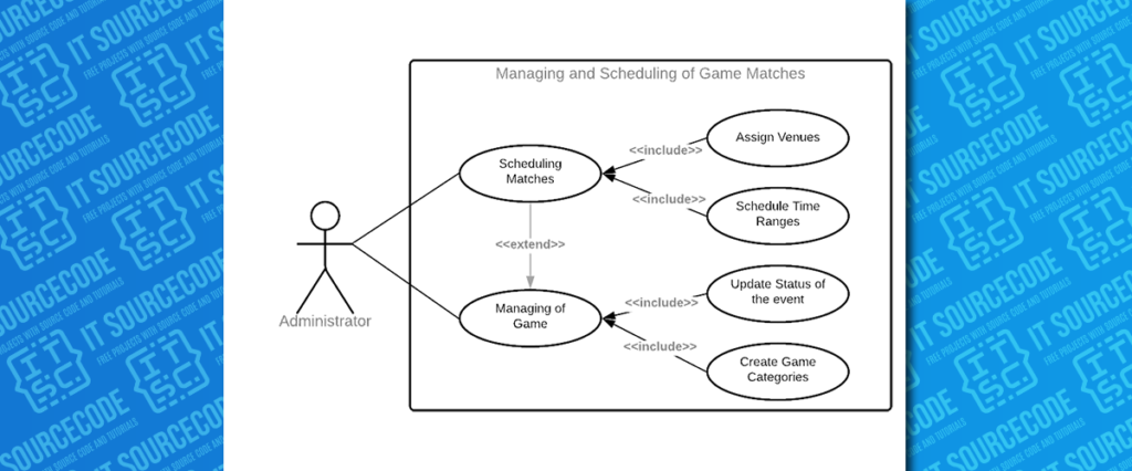 Automated Basketball Schedule and Monitoring System - Use Case Diagram - Managing Scheduling of Game Matches