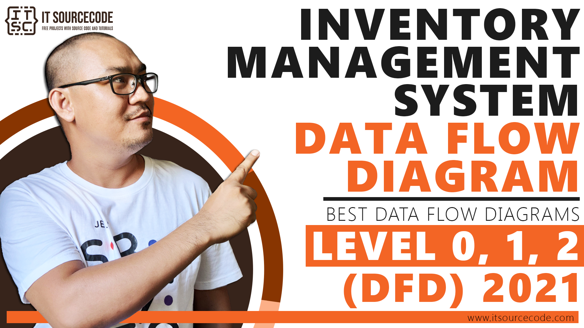 Best Data Flow Diagram - Inventory Management System DFD Level 0 1 2 - 2021