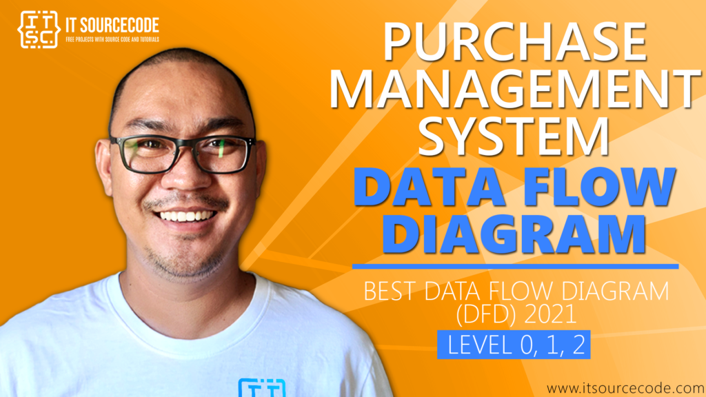 Best Data Flow Diagram - Purchase Management System DFD Level 0 1 2 - 2021