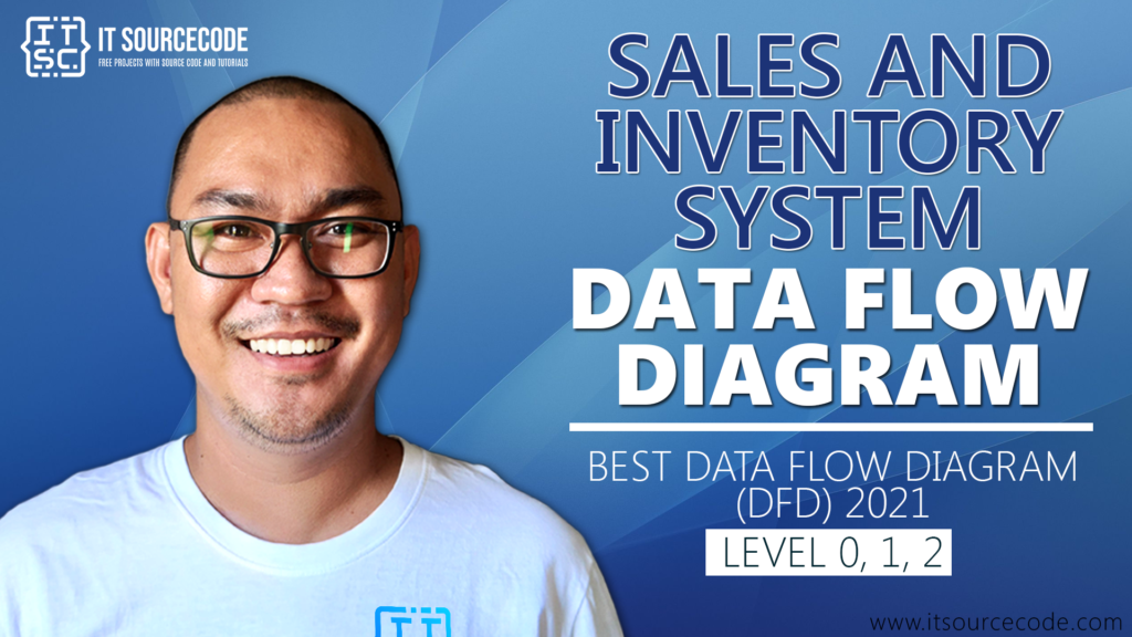 Sales and Inventory System DFD