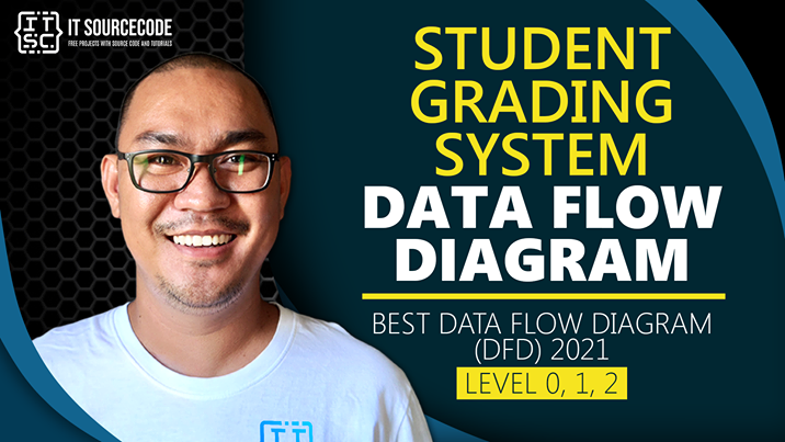 Student Grading System DFD Levels 0 1 2 2021