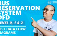 Bus Reservation System DFD Levels 0 1 2 | Data Flow Diagrams 2021