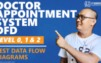 Doctor Appointment System DFD Levels 0 1 2 | Data Flow Diagrams