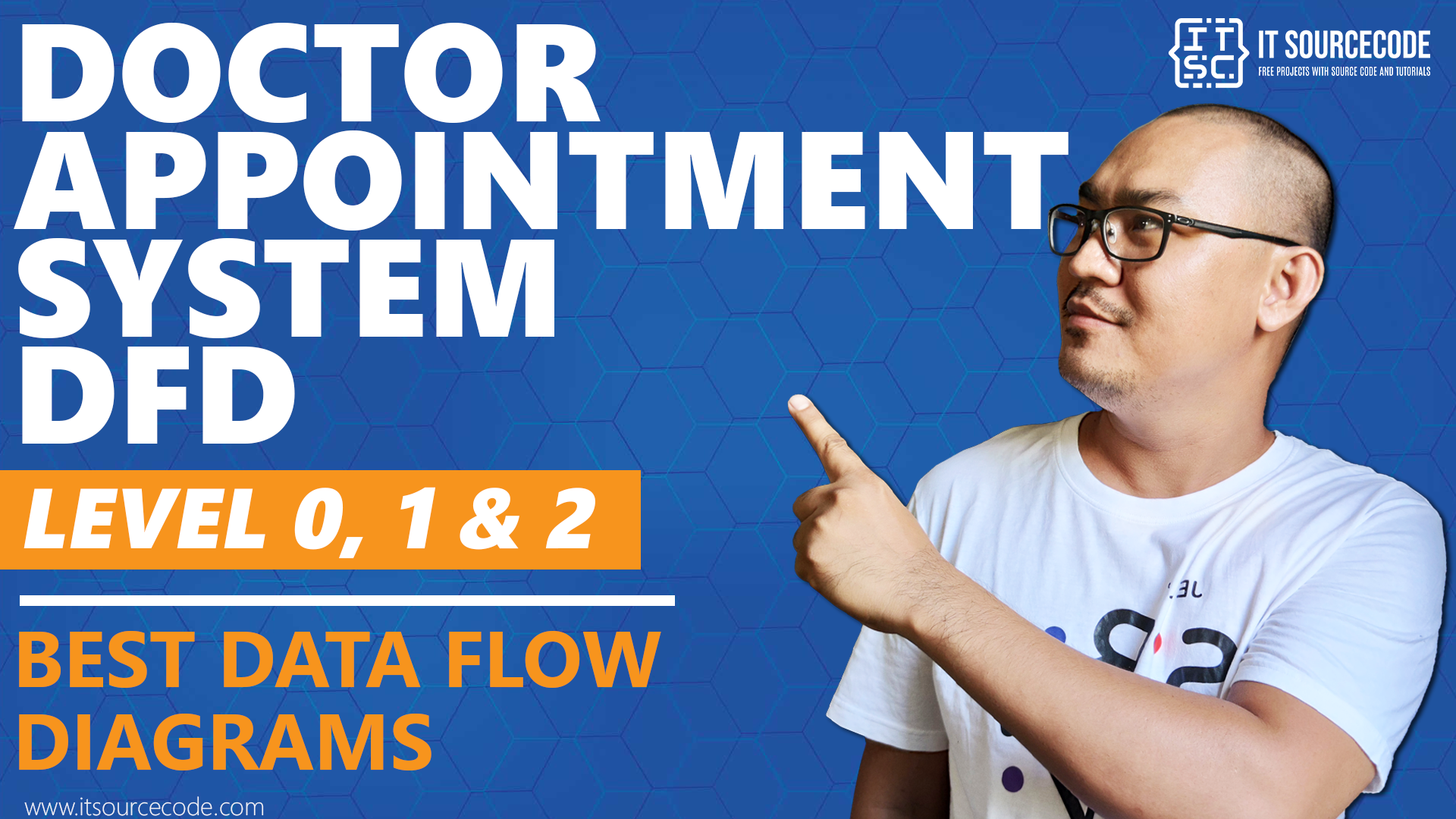 Best Data Flow Diagram - Doctor Appointment System DFD Level 0 1 2 - 2021