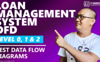 Loan Management System DFD Levels 0 1 2 | Dataflow Diagram