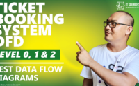 Ticket Booking System DFD Levels 0 1 2 | Data Flow Diagrams