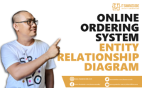 Online Ordering System ER Diagram | Entity Relationship Diagrams