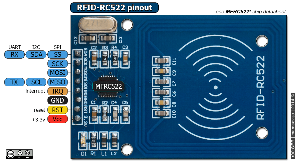 RFID RC522 For RFID Door Lock Using Arduino Project with Data Logging in Python