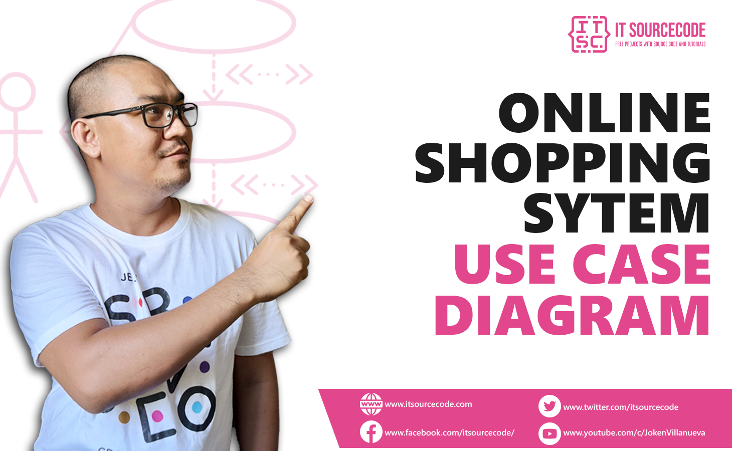 Online Shopping System Use Case Diagram
