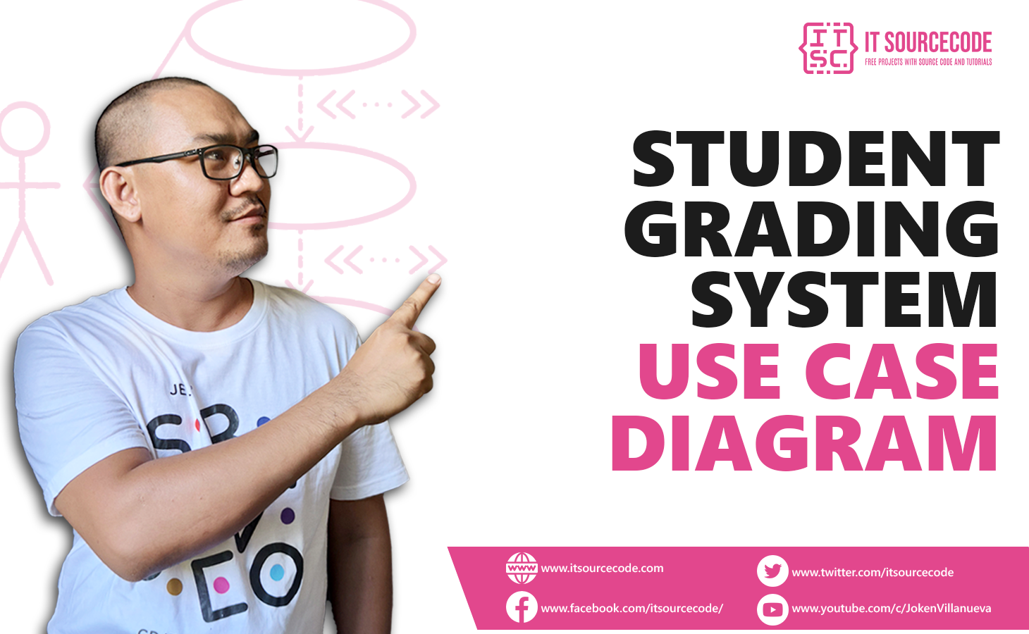 Student Grading System Use Case Diagram
