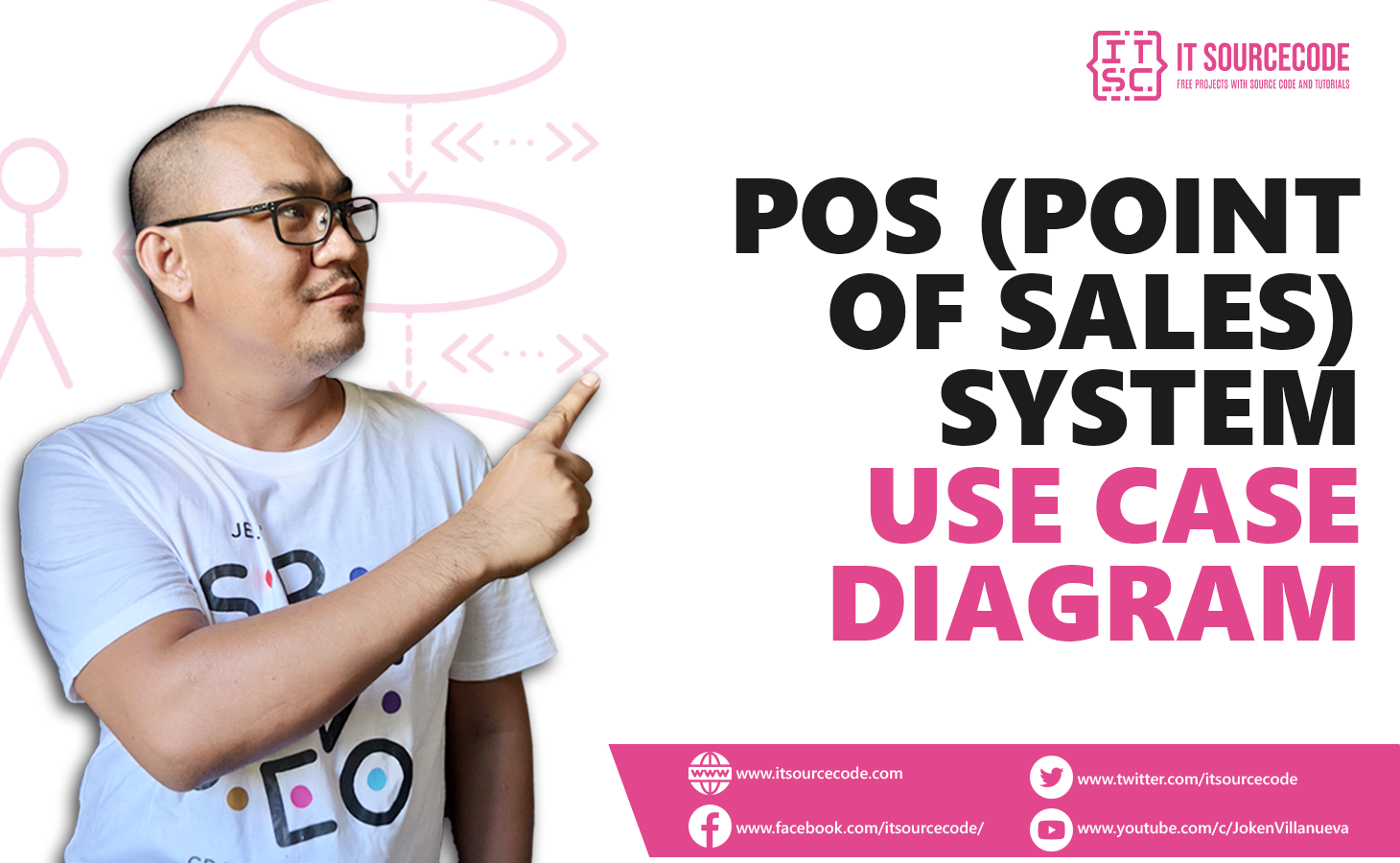 Use Case Diagram for POS (Point of Sale) System