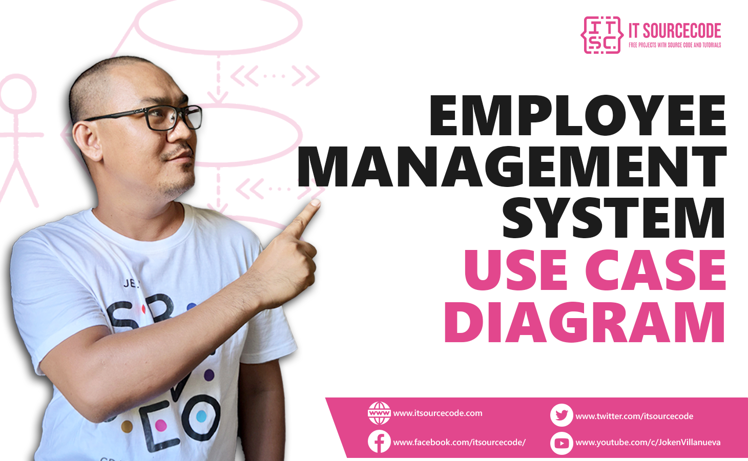 Use Case diagram for Employee Management System