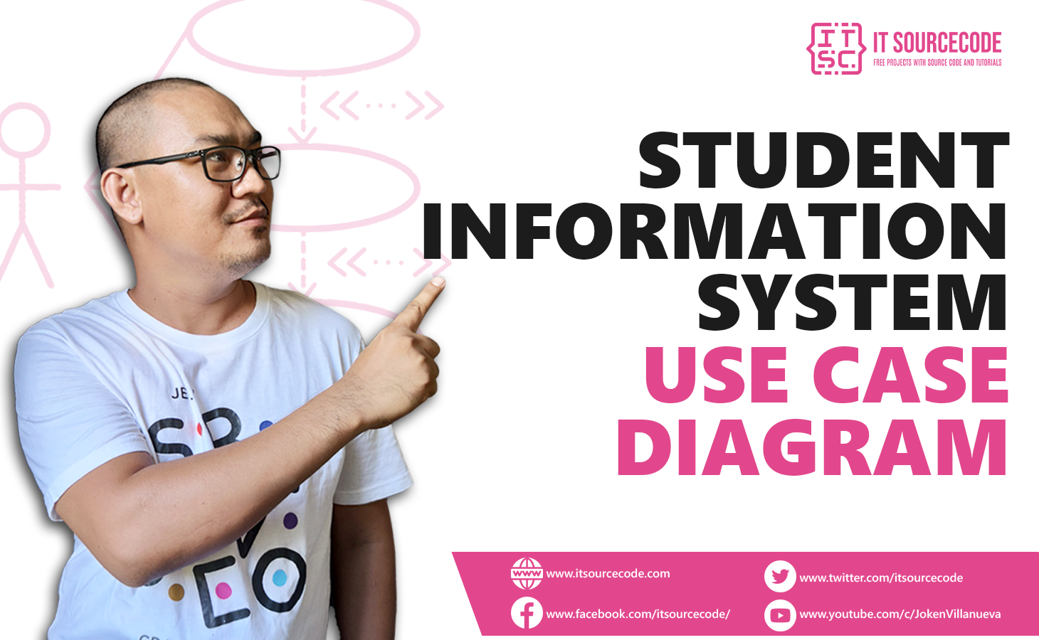 Use Case diagram for Student Information System