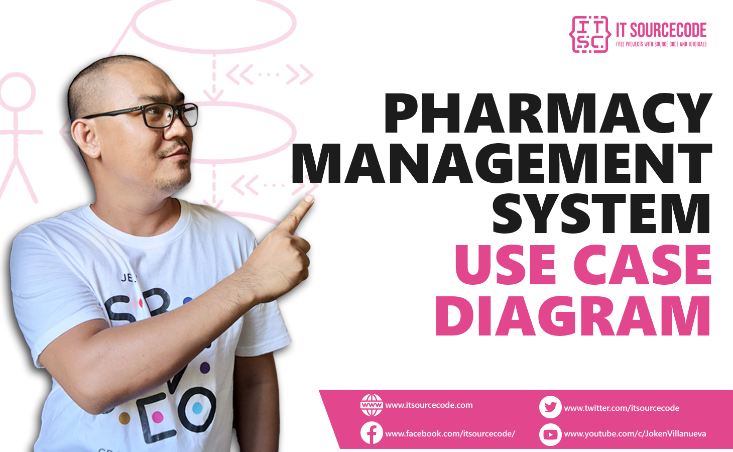 Use Case Diagram for Pharmacy Management System