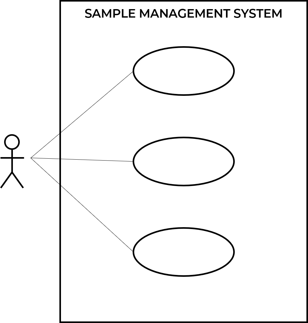 Example of Use Case Diagram with One User