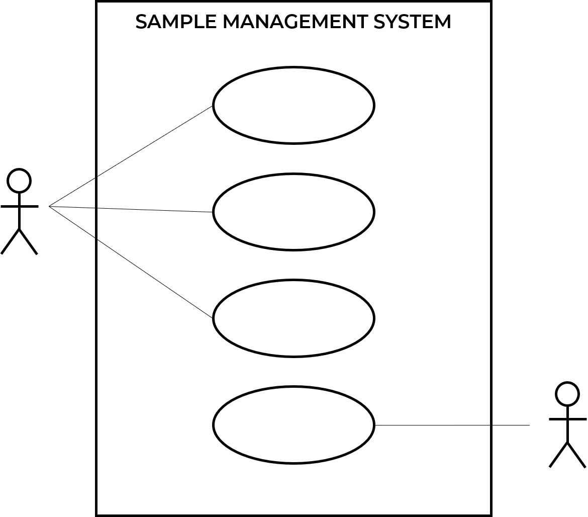Example of Use Case Diagram UML for Multiple User