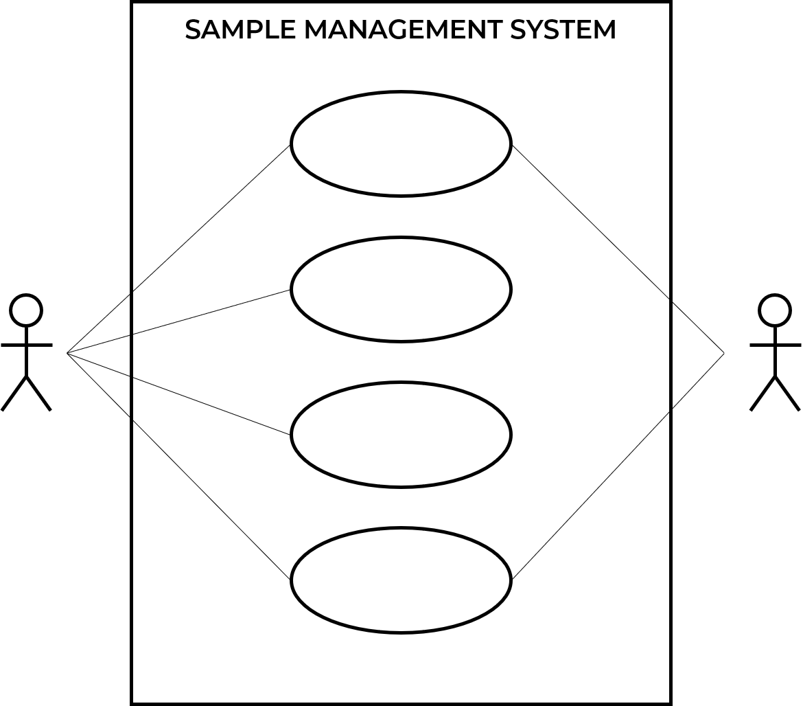 Another example of Use Case Diagram UML