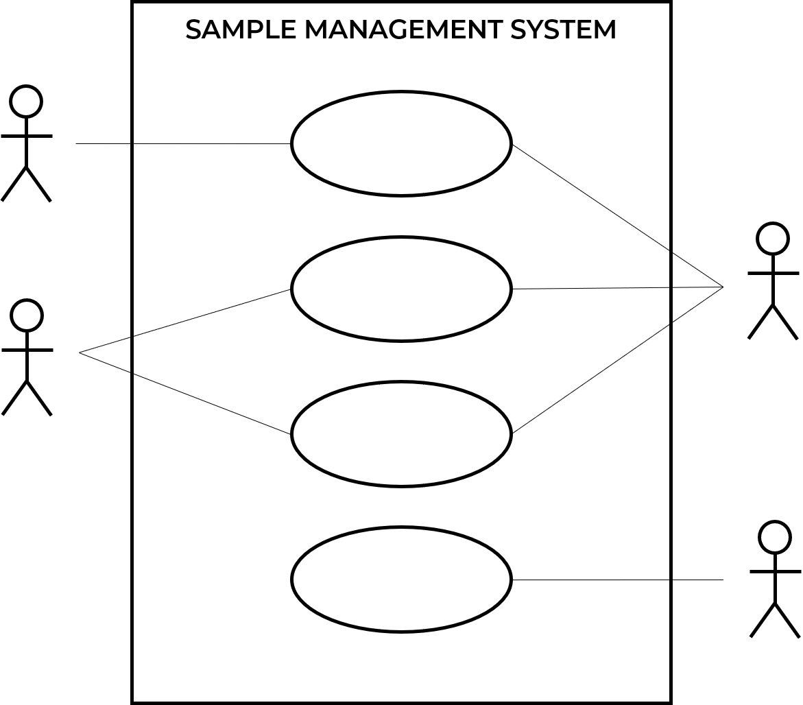 Example of General Use Case Diagram with Multiple Users